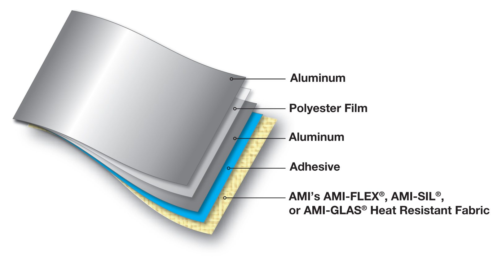 Aluminized Fabrics Metalized Film Amp Foil Backed Textiles